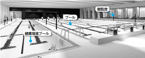 新プール内部パース